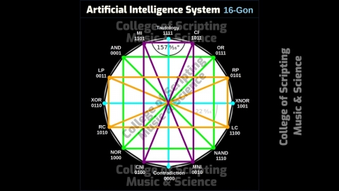 The Secret to Artificial Intelligence