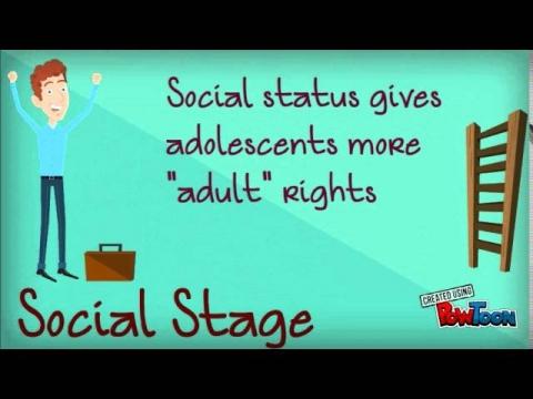 Psychology: Adolescence